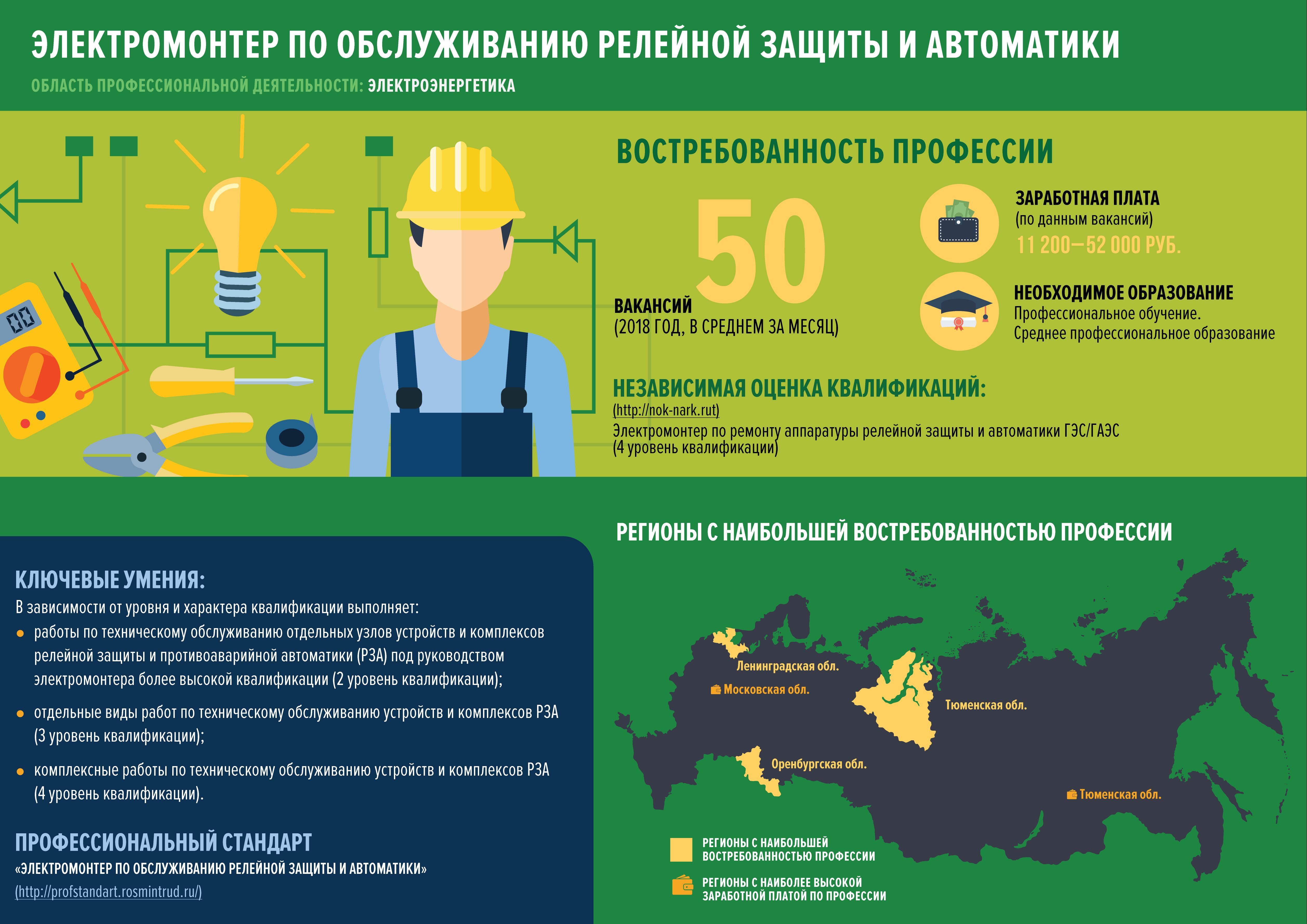 Электромонтер по обслуживанию релейной защиты и автоматики